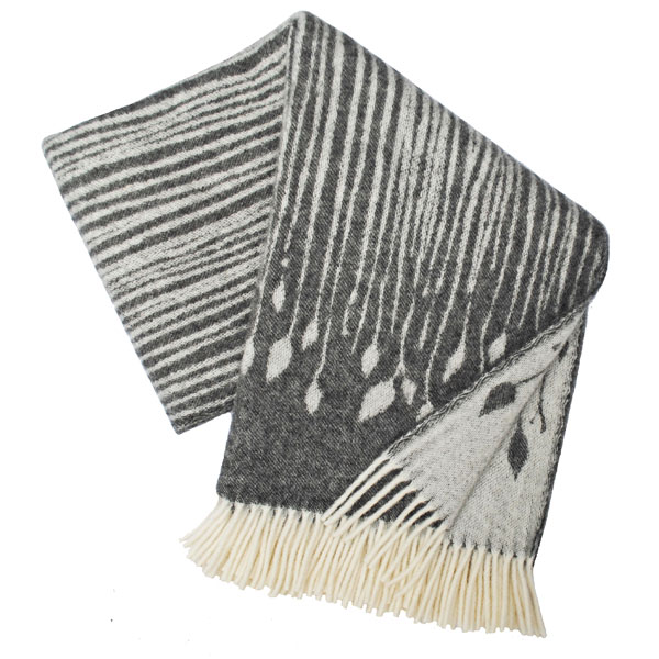 Eco Throw